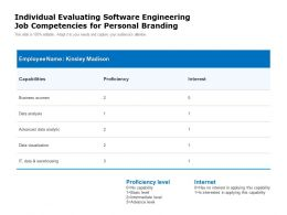 Individual Evaluating Software Engineering Job Competencies For Personal Branding