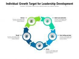 Individual Growth Target For Leadership Development