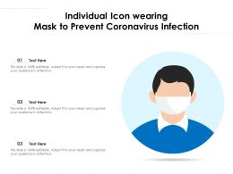 Individual Icon Wearing Mask To Prevent Coronavirus Infection