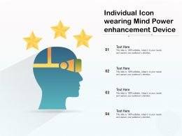 Individual Icon Wearing Mind Power Enhancement Device