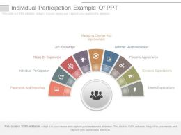 Individual Participation Example Of Ppt
