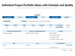 Individual Project Portfolio Status With Schedule And Quality