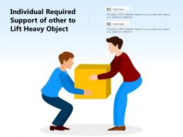 Individual Required Support Of Other To Lift Heavy Object