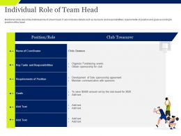 Individual Role Of Team Head Responsibilities Ppt Powerpoint Presentation Background