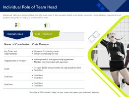 Individual Role Of Team Head Sole Sponsorship Ppt Powerpoint Presentation Model Show