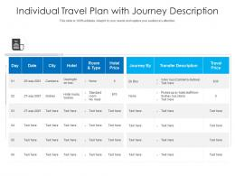 Individual Travel Plan With Journey Description