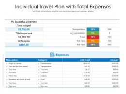 Individual Travel Plan With Total Expenses