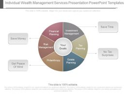 Individual Wealth Management Services Presentation Powerpoint Templates