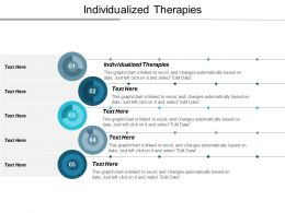 Individualized Therapies Ppt Powerpoint Presentation Gallery Grid Cpb