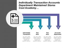 Individually Transaction Accounts Department Maintained Stores Cost Academy