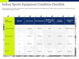 Indoor Sports Equipment Condition Checklist Current Condition Ppt Presentation Clipart