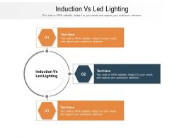 Induction Vs Led Lighting Ppt Powerpoint Presentation Icon Graphics Download Cpb