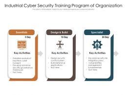 Industrial Cyber Security Training Program Of Organization