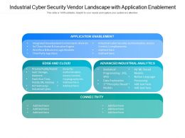 Industrial Cyber Security Vendor Landscape With Application Enablement