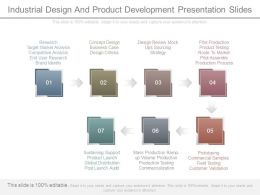 Industrial Design And Product Development Presentation Slides