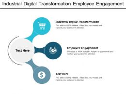 Industrial Digital Transformation Employee Engagement Digital Marketing Pricing Model Cpb