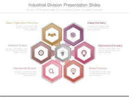 Industrial Division Presentation Slides