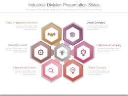 industrial_division_presentation_slides_Slide01