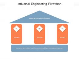 Industrial Engineering Flowchart Ppt Powerpoint Presentation Infographic Template Influencers Cpb