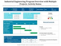 Industrial Engineering Program Overview With Multiple Projects  Activity Status