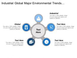 Industrial Global Major Environmental Trends Competitor Analysis Strong Growth