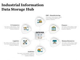 Industrial Information Data Storage Hub