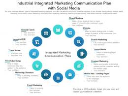Industrial Integrated Marketing Communication Plan With Social Media