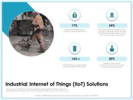 Industrial Internet Of Things IIOT Solutions Failures Ppt Powerpoint Presentation Inspiration Structure