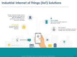 Industrial Internet Of Things IIoT Solutions Ppt Powerpoint Presentation Information