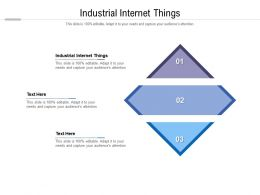 Industrial Internet Things Ppt Powerpoint Presentation Inspiration Layout Cpb
