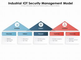 Industrial IOT Security Management Model