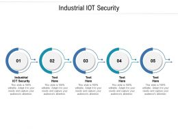 Industrial IOT Security Ppt Powerpoint Presentation Infographic Template Graphic Tips Cpb