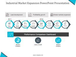 Industrial Market Expansion Powerpoint Presentation