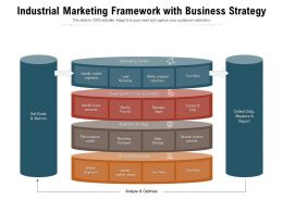 Industrial Marketing Framework With Business Strategy
