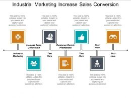Industrial Marketing Increase Sales Conversion Customer Centric Promotions Cpb