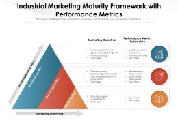 Industrial Marketing Maturity Framework With Performance Metrics