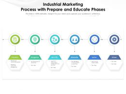 Industrial Marketing Process With Prepare And Educate Phases
