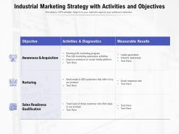 Industrial Marketing Strategy With Activities And Objectives
