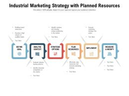 Industrial Marketing Strategy With Planned Resources