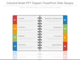 Industrial Model Ppt Diagram Powerpoint Slide Designs