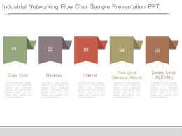 Industrial Networking Flow Char Sample Presentation Ppt