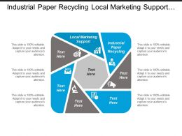 Industrial Paper Recycling Local Marketing Support Digital Marketing Cpb