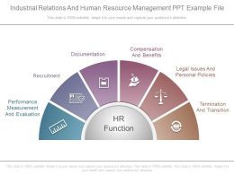 Industrial Relations And Human Resource Management Ppt Example File