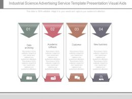 Industrial Science Advertising Service Template Presentation Visual Aids
