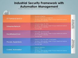 Industrial Security Framework With Automation Management