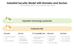 Industrial Security Model With Domains And Sectors