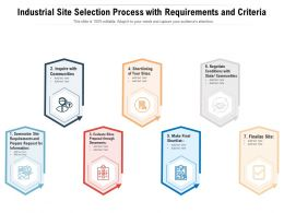 Industrial Site Selection Process With Requirements And Criteria