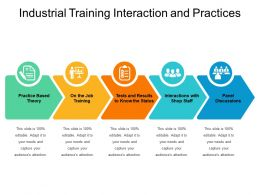 Industrial Training Interaction And Practices