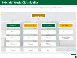Industrial Waste Classification Hazardous Waste Management Ppt Background