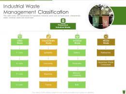 Industrial Waste Management Industrial Waste Management Classification Ppt Model